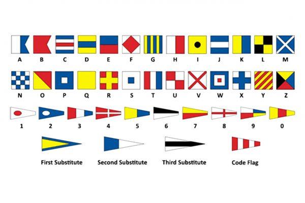 International Code Flags